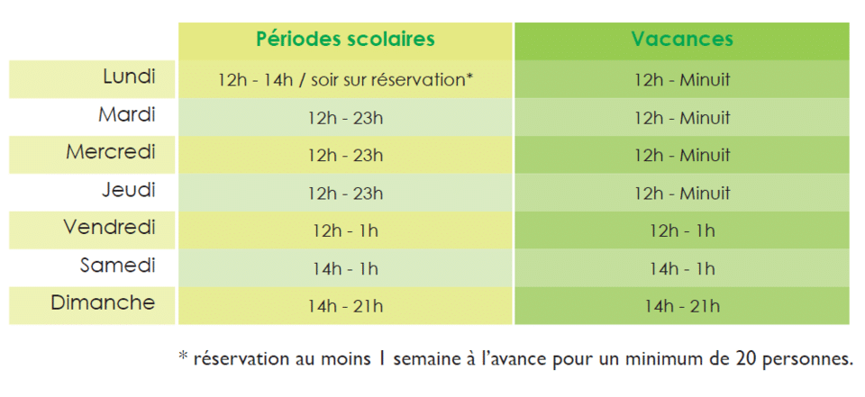 Bowling : horaires